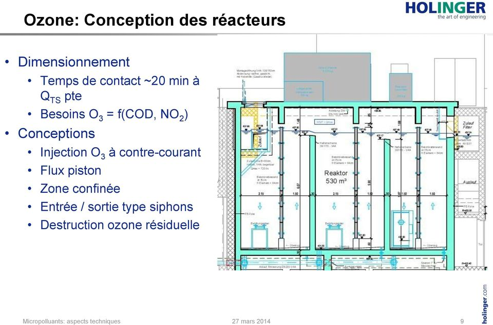 Conceptions Injection O 3 à contre-courant Flux piston Zone