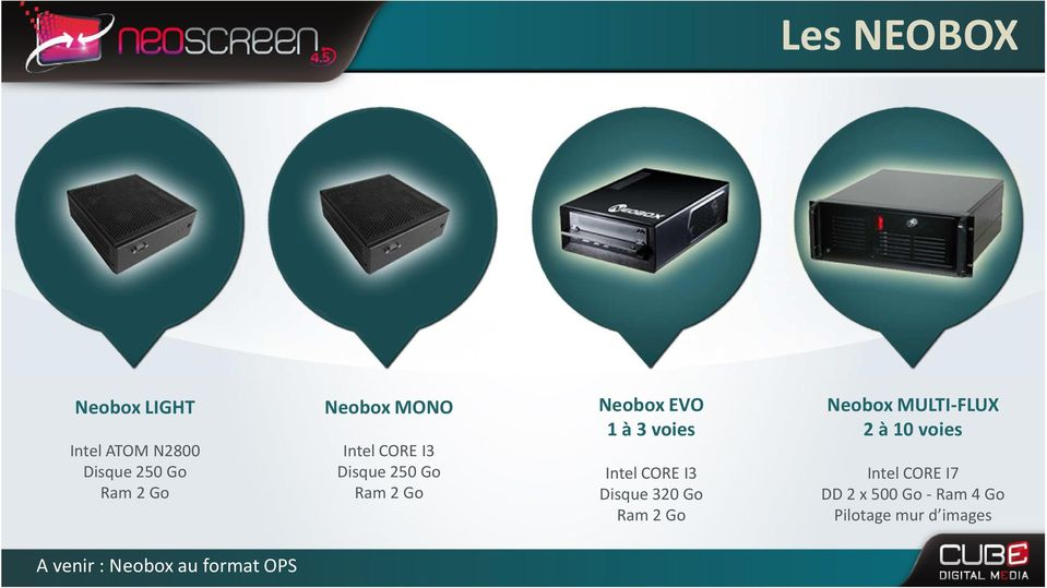 CORE I3 Disque 320 Go Ram 2 Go Neobox MULTI-FLUX 2 à 10 voies Intel CORE
