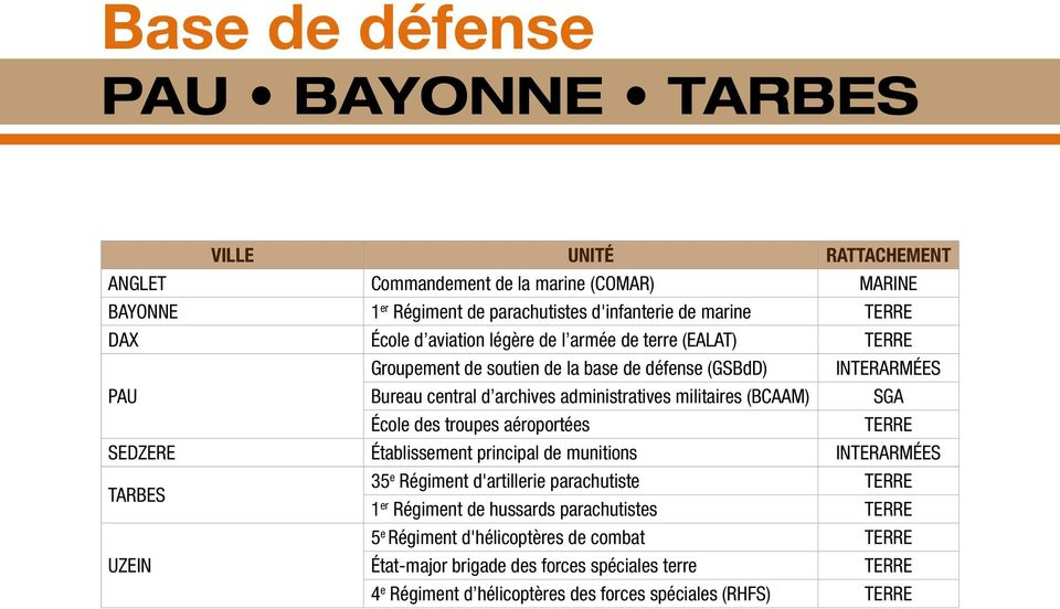 Crit res de pr sentation pdf - Bureau central des archives militaires ...