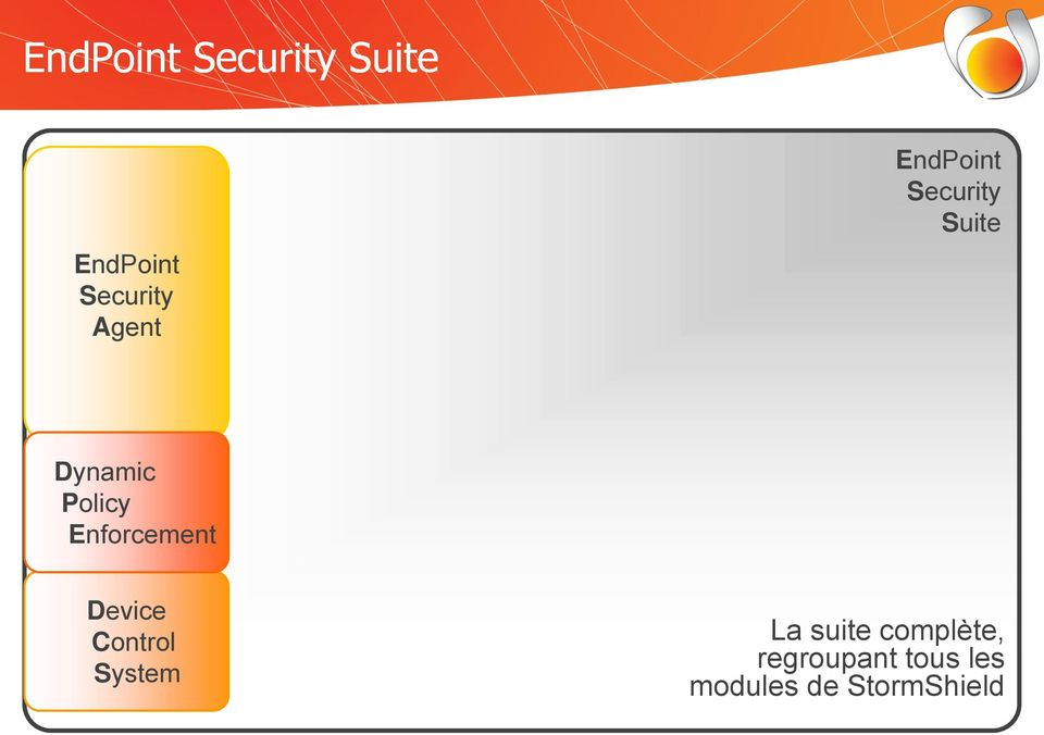 Enforcement Device Control System La suite