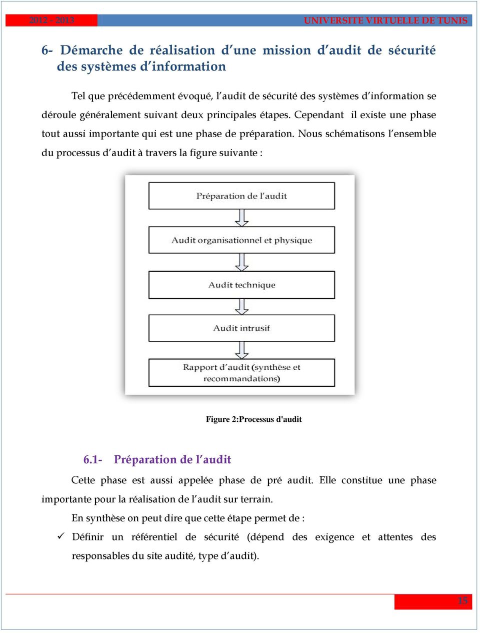 ous schématisons l ensemble du processus d audit à travers la figure suivante : Figure 2:Processus d'audit 6.1- Préparation de l audit Cette phase est aussi appelée phase de pré audit.
