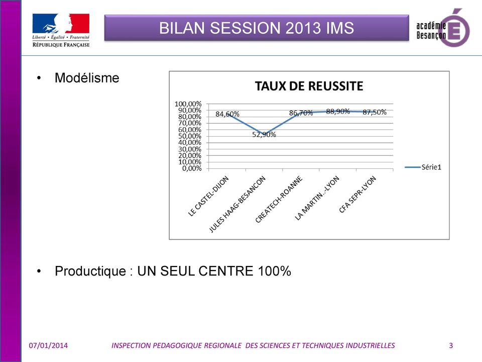 07/01/2014 INSPECTION PEDAGOGIQUE