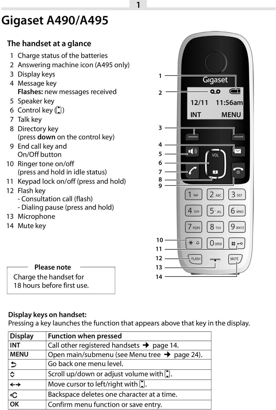 Flash key - Consultation call (flash) - Dialing pause (press and hold) 13 Microphone 14 Mute key Please note Charge the handset for 18 hours before first use.