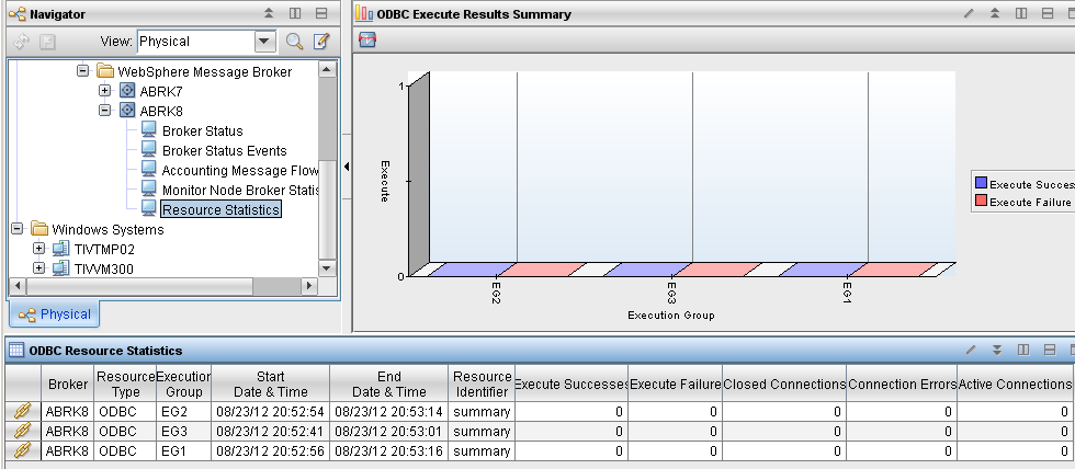 Workspace ODBC Resource Statistics Statistics are reported for each