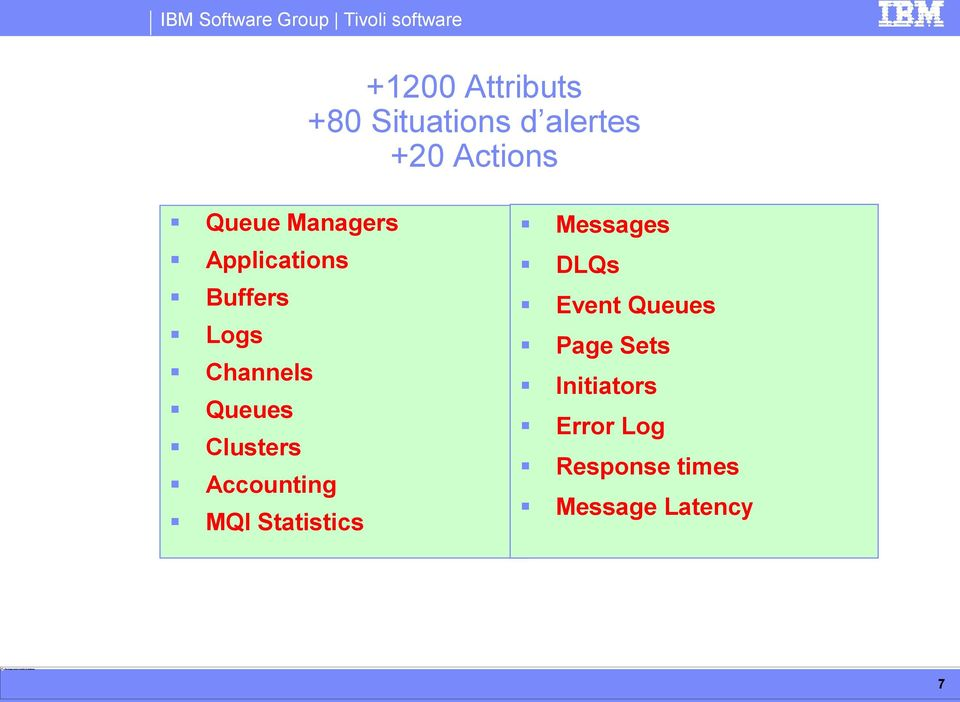 Clusters Accounting MQI Statistics Messages DLQs Event