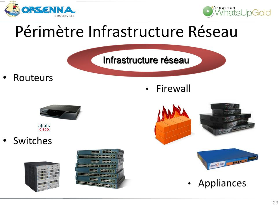 Routeurs Infrastructure