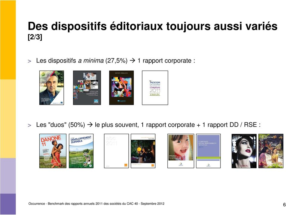 "1 rapport corporate : > Les ""duos"" (50%) le"