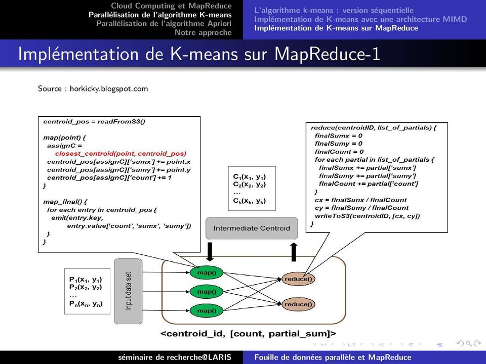 Implémentation de K-means sur MapReduce