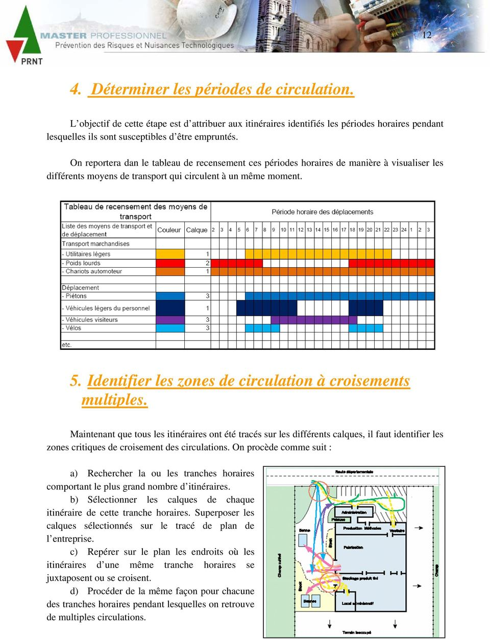 Identifier les zones de circulation à croisements multiples.