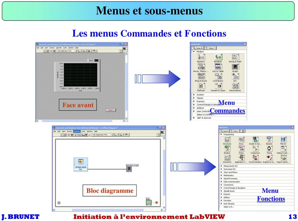 Bloc diagramme Menu Fonctions J.