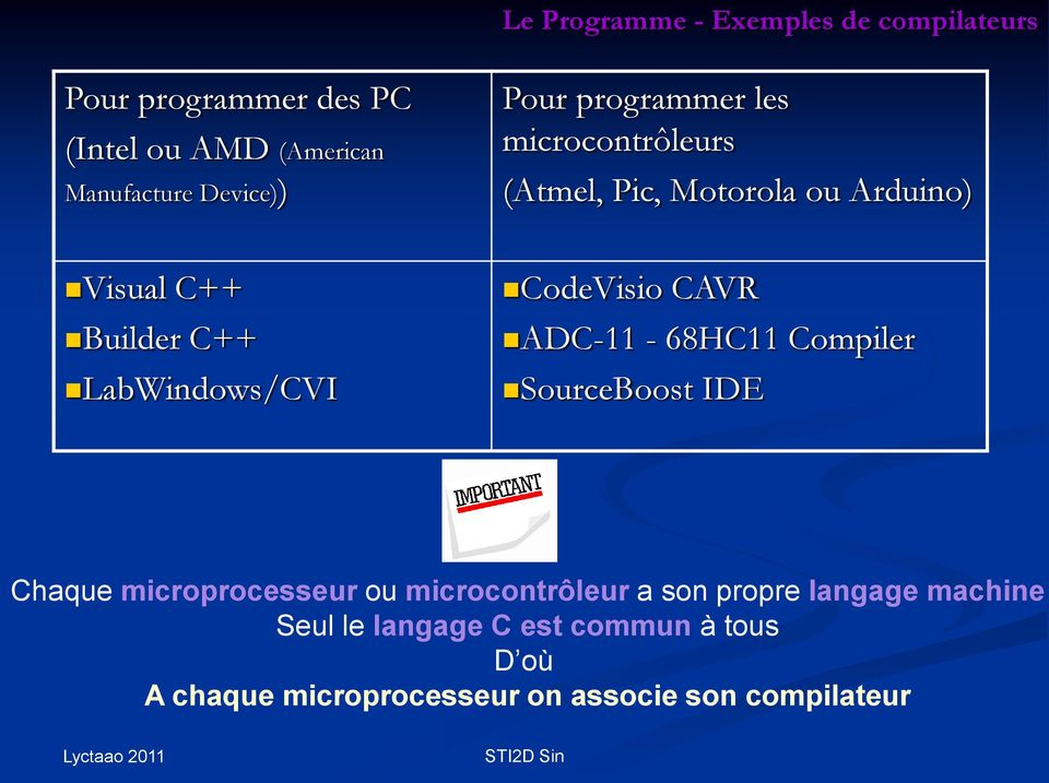 CodeVisio CAVR ADC-11-68HC11 Compiler SourceBoost IDE Chaque microprocesseur ou microcontrôleur a son propre