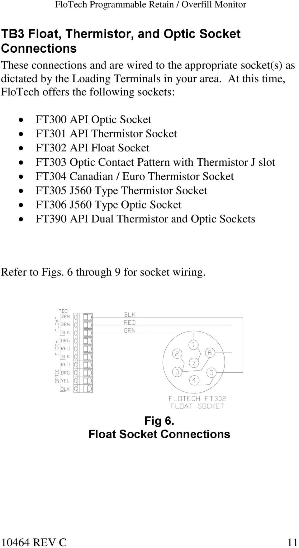 At this time, FloTech offers the following sockets: FT300 API Optic Socket FT301 API Thermistor Socket FT302 API Float Socket FT303 Optic Contact Pattern