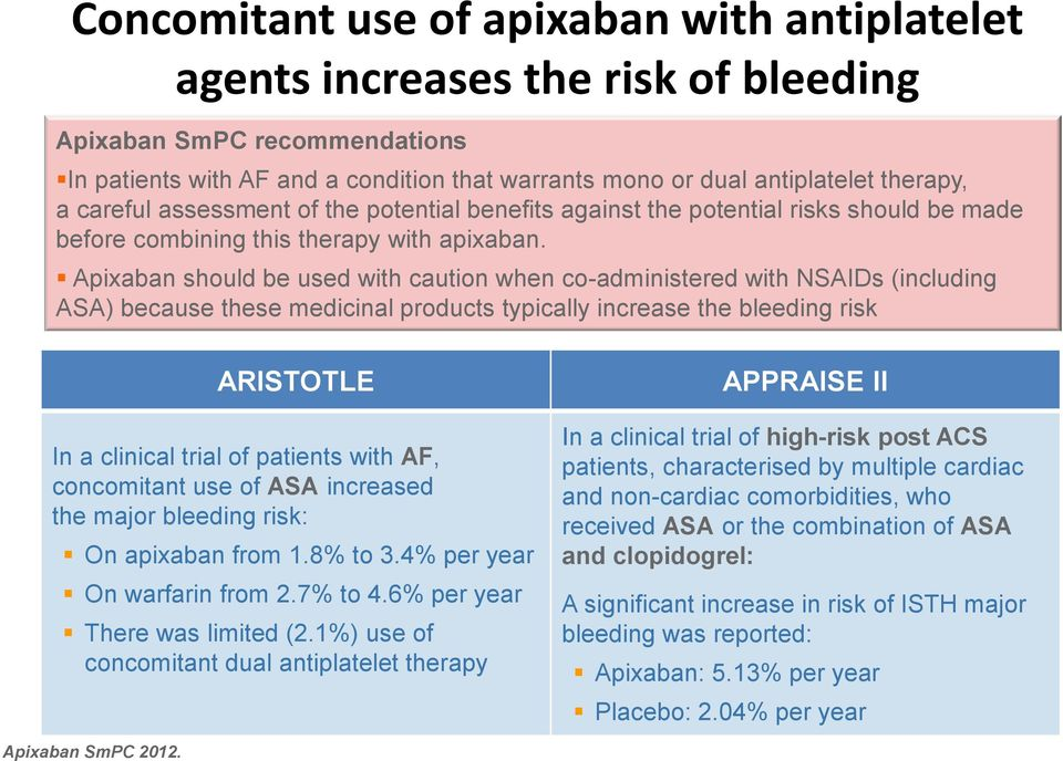 Apixaban should be used with caution when co-administered with NSAIDs (including ASA) because these medicinal products typically increase the bleeding risk ARISTOTLE In a clinical trial of patients