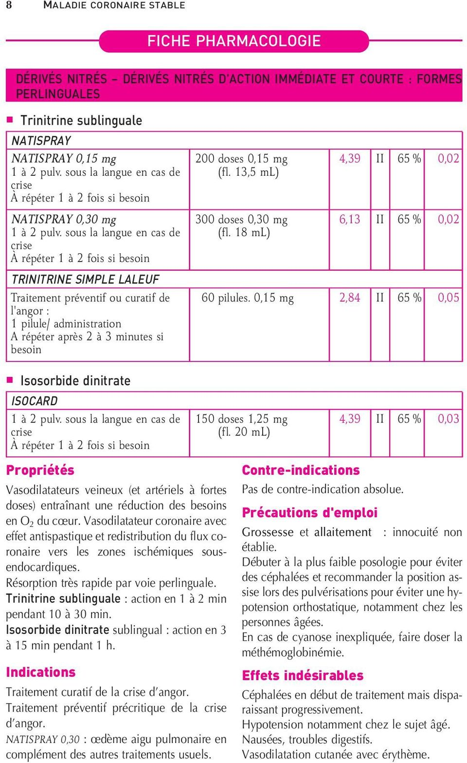 0,15 mg 2,84 II 65 % 0,05 l'angor : 1 pilule/ administration A répéter après 2à3minutes si besoin Isosorbide dinitrate ISOCARD 1 à 2 pulv.