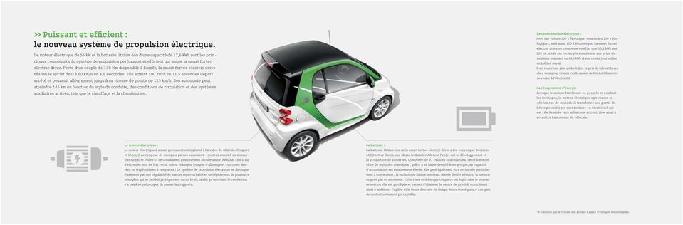 drive. Forte d un couple de 30 Nm disponible à l arrêt, la smart fortwo electric drive réalise le sprint de 0 à 60 km/h en 4,8 secondes.