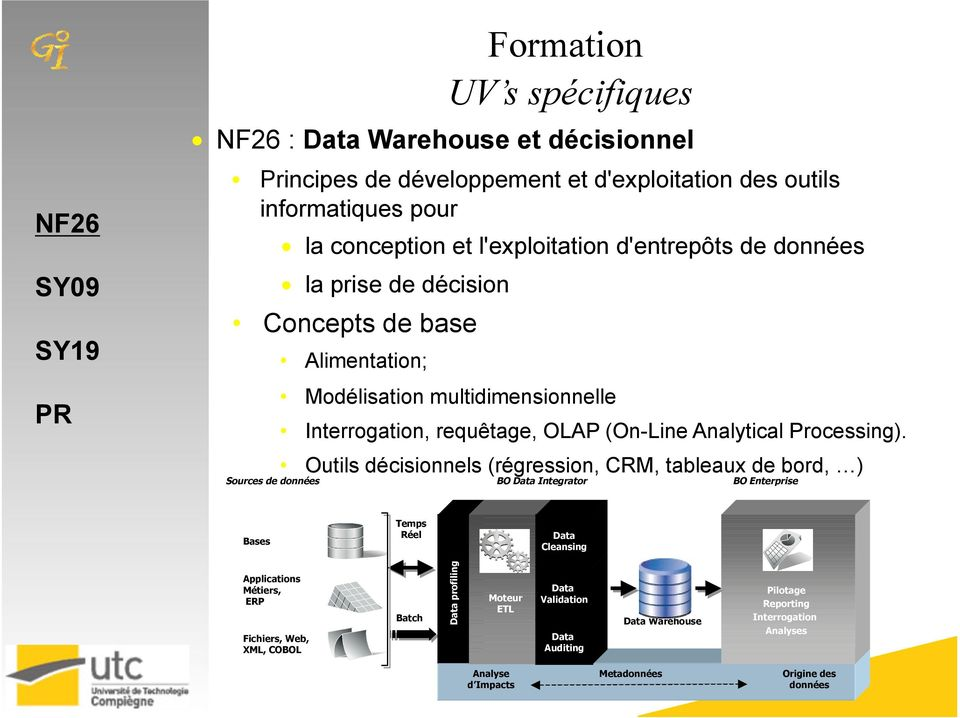 (On-Line Analytical Processing).