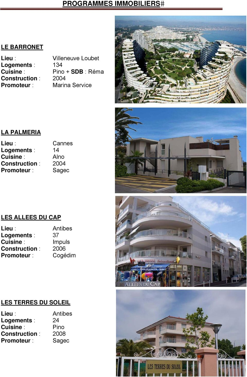 : 14 Construction : 2004 LES ALLEES DU CAP Antibes Logements : 37