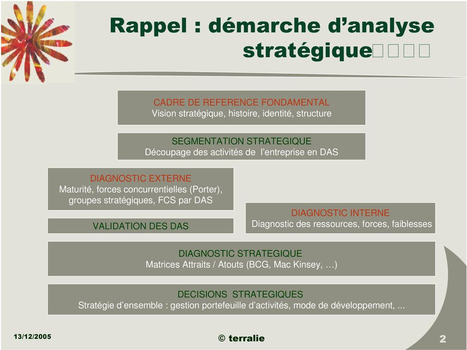 Segmentation strat gique pdf - Forces concurrentielles porter ...