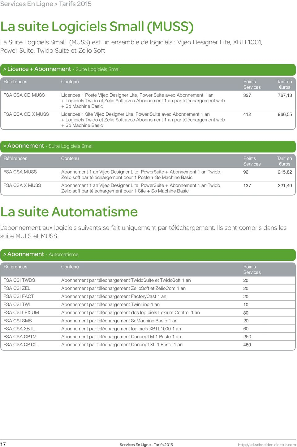 So Machine Basic FSA CSA CD X MUSS Licences 1 Site Vijeo Designer Lite, Power Suite avec Abonnement 1 an + Logiciels Twido et Zelio Soft avec Abonnement 1 an par téléchargement web + So Machine Basic