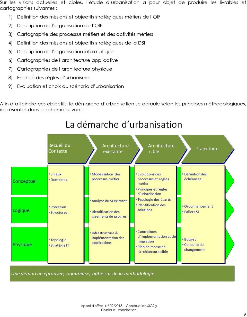 Annexe 2 organisation internationale de la francophonie for Definition architecture informatique