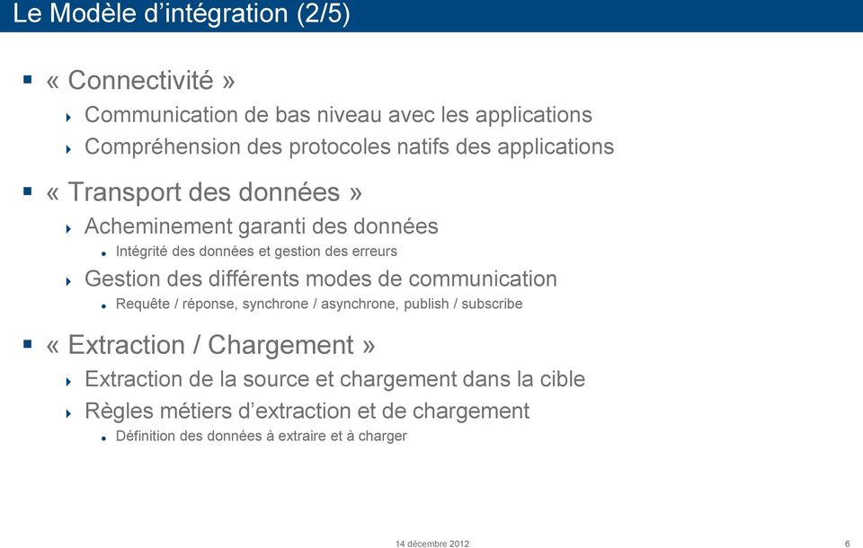 différents modes de communication Requête / réponse, synchrone / asynchrone, publish / subscribe «Extraction / Chargement» Extraction de