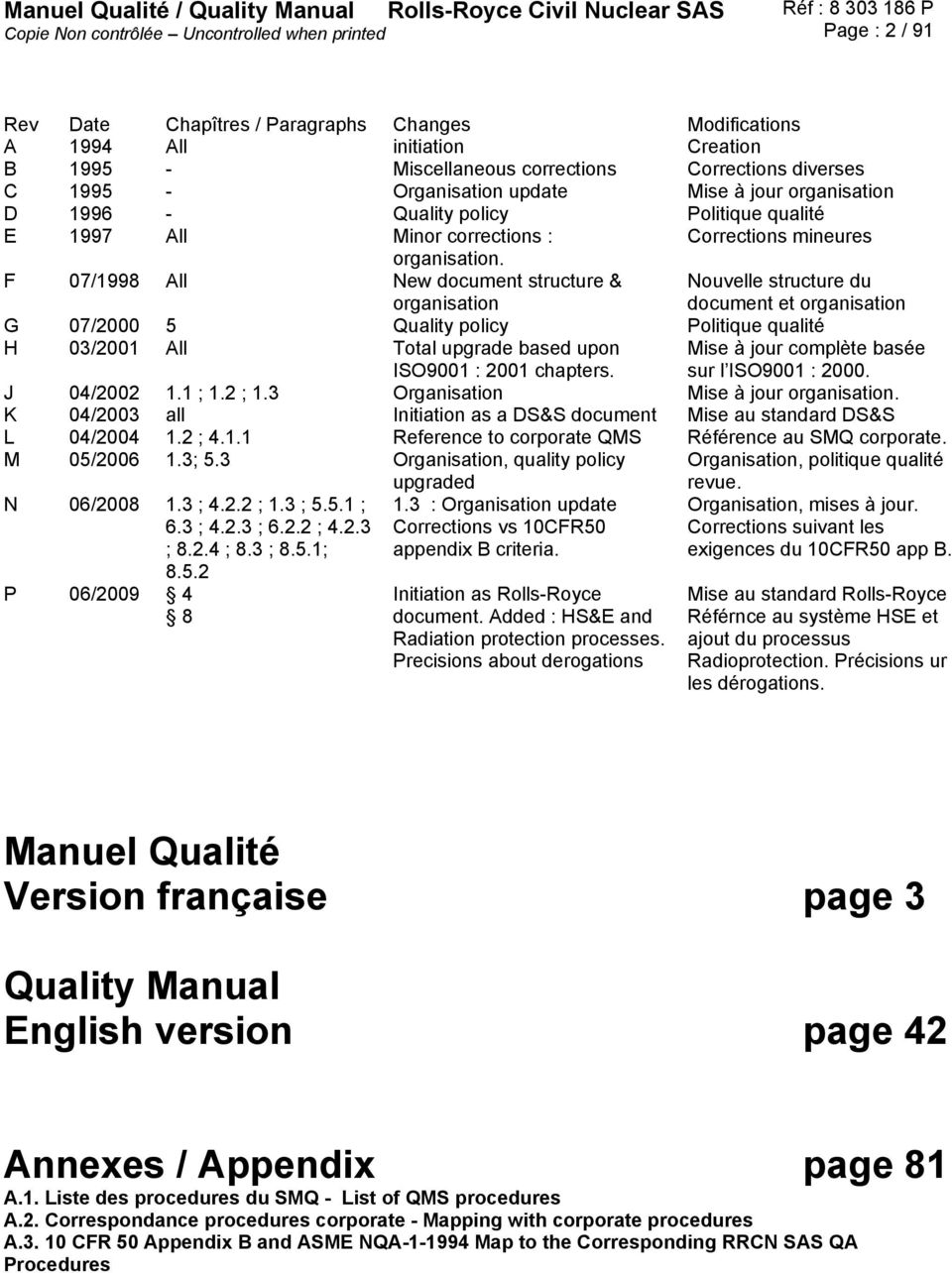 F 07/1998 All New document structure & organisation Nouvelle structure du document et organisation G 07/2000 5 Quality policy Politique qualité H 03/2001 All Total upgrade based upon ISO9001 : 2001
