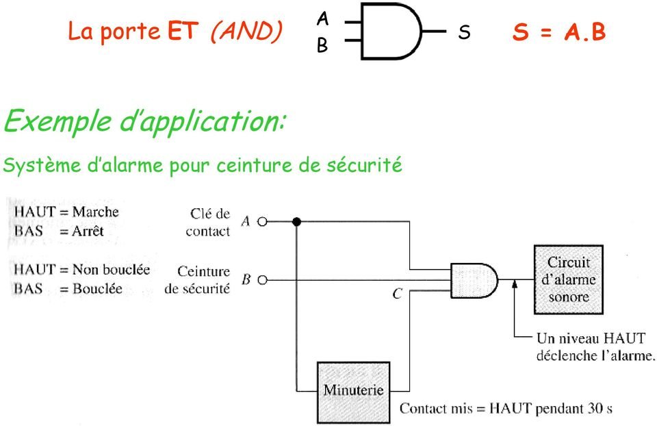 B Exemple d application: