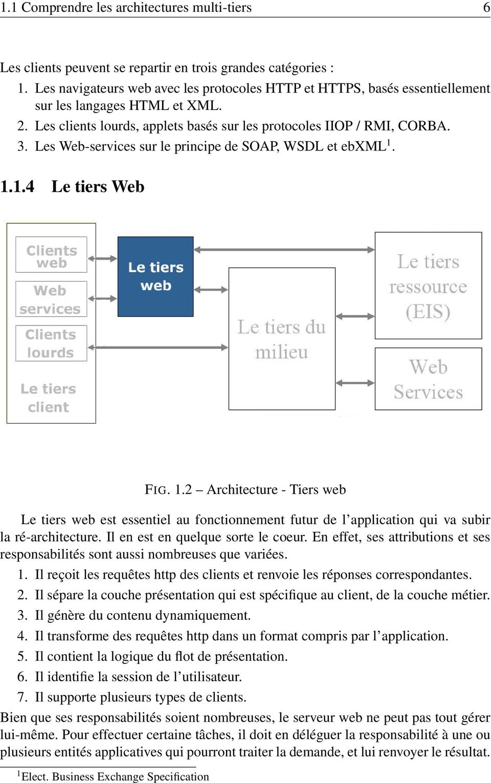 Les Web-services sur le principe de SOAP, WSDL et ebxml 1. 1.1.4 Le tiers Web FIG. 1.2 Architecture - Tiers web Le tiers web est essentiel au fonctionnement futur de l application qui va subir la ré-architecture.
