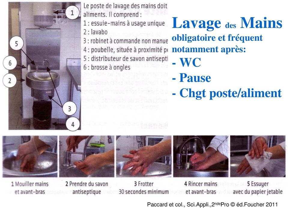 Pause - Chgt poste/aliment Paccard