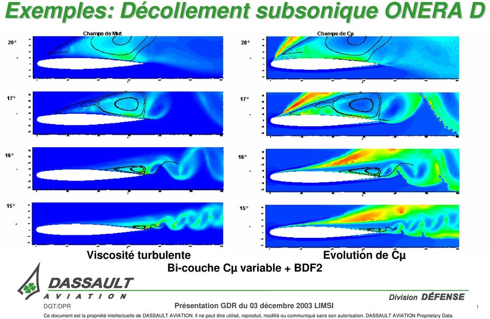 Viscosité turbulente