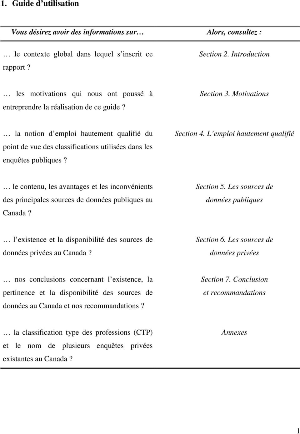 Motivations la notion d emploi hautement qualifié du point de vue des classifications utilisées dans les enquêtes publiques? Section 4.