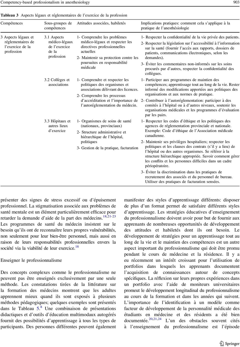 1 Aspects médico-légaux de l exercice de la profession 3.2 Collèges et associations 3.