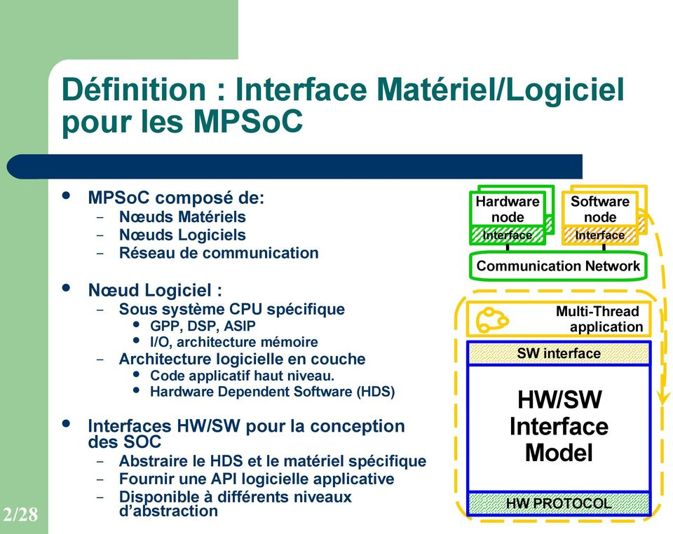 Hardware Dependent Software (HDS) Interfaces HW/SW pour la conception des SOC Abstraire le HDS et le matériel spécifique Fournir une API logicielle applicative Disponible à