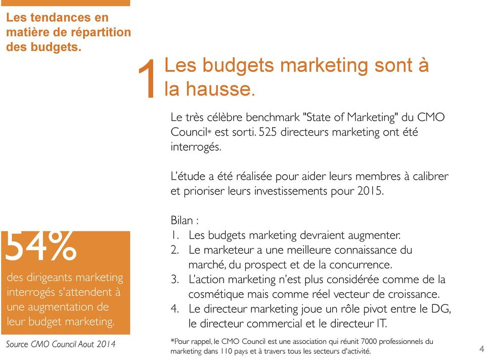 54% des dirigeants marketing interrogés s'attendent à une augmentation de leur budget marketing. Source CMO Council Aout 20