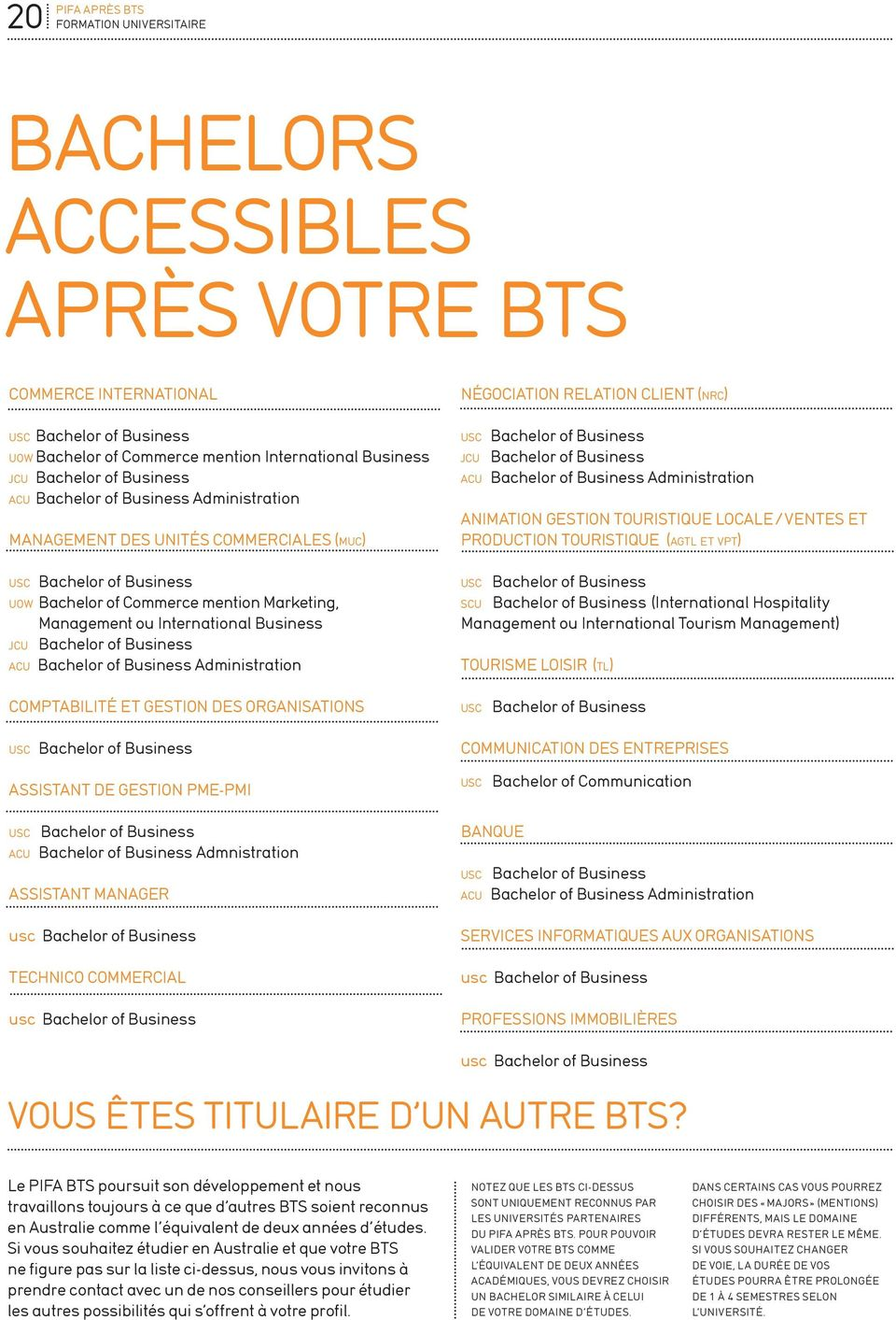 Bachelor of Business acu Bachelor of Business Administration comptabilité et gestion des organisations usc Bachelor of Business ASSISTANT de gestion PME-PMI usc Bachelor of Business acu Bachelor of