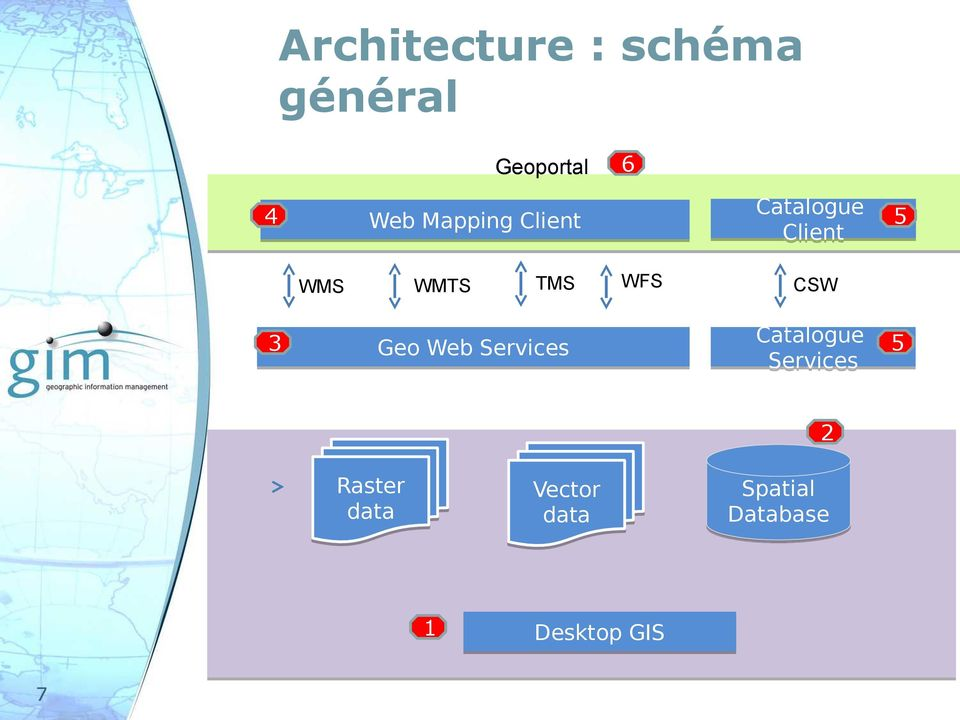CSW 3 Geo Web Services Catalogue Services 5 2