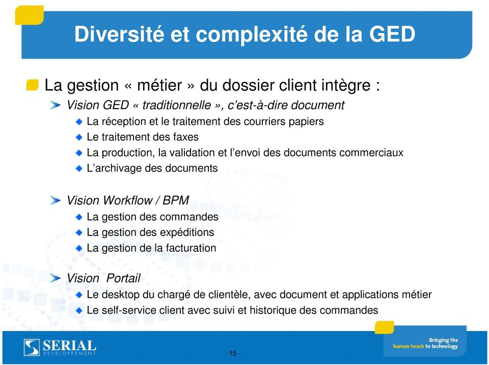 commerciaux L archivage des documents Vision Workflow / BPM La gestion des commandes La gestion des expéditions La gestion de la facturation