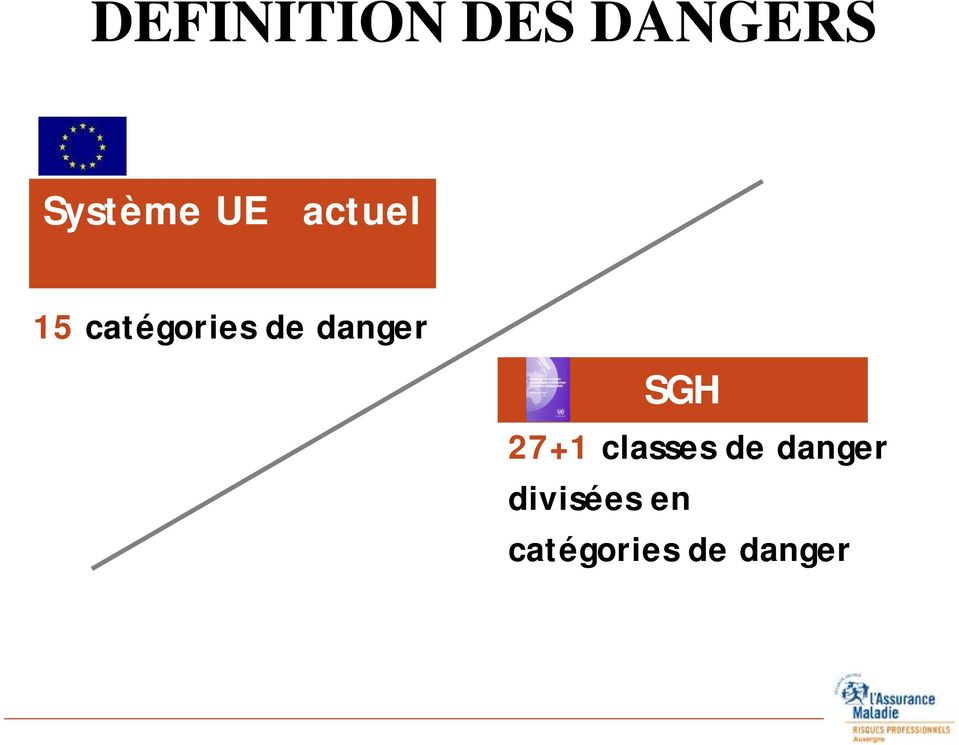 danger SGH 27+1 classes de