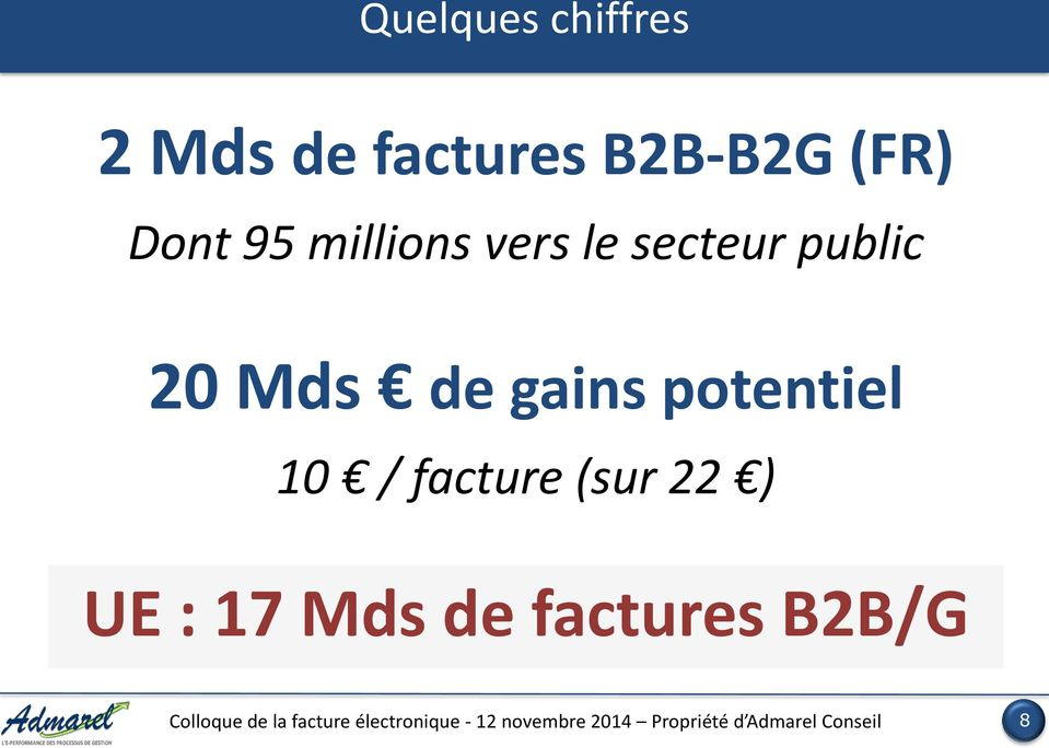 secteur public 20 Mds de gains potentiel