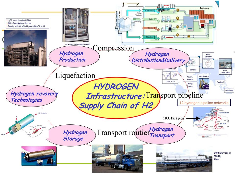 Liquefaction HYDROGEN Infrastructure: Transport pipeline