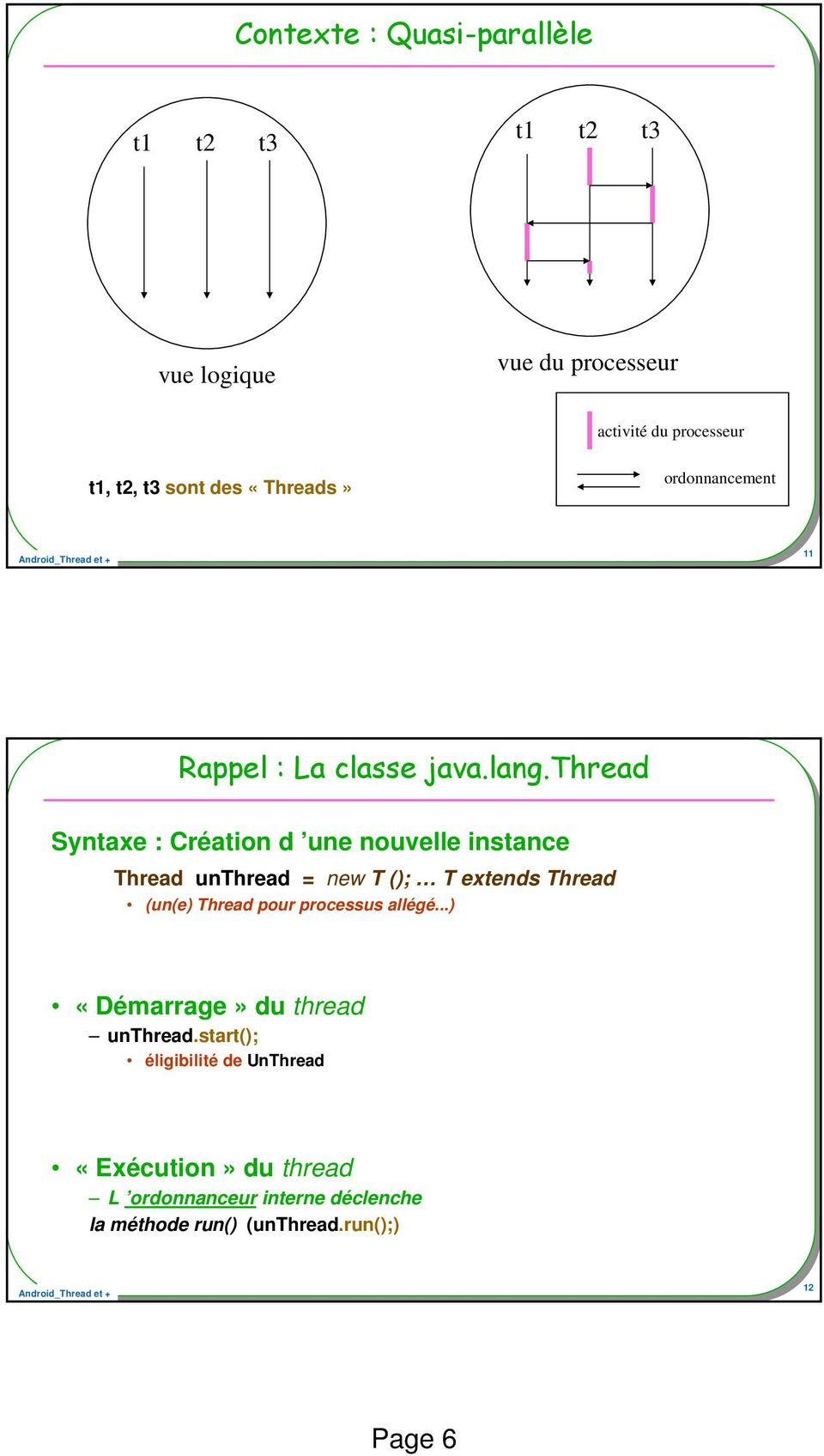 thread Syntaxe : Création d une nouvelle instance Thread unthread = new T (); T extends Thread (un(e) Thread pour
