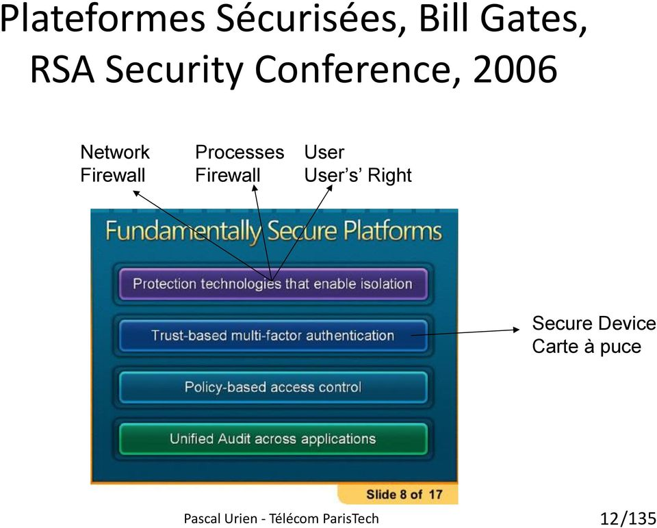 Processes Firewall User User s Right Secure