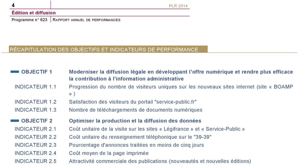 "sites internet (site «BOAMP» ) Satisfaction des visiteurs du portail ""service-public."