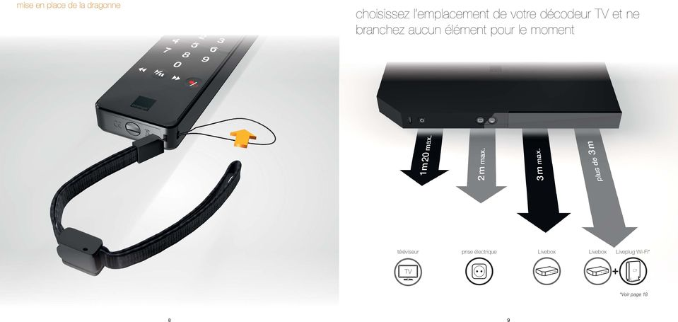 Guide d installation d codeur livebox play le site de la - Installation decodeur tv orange ...