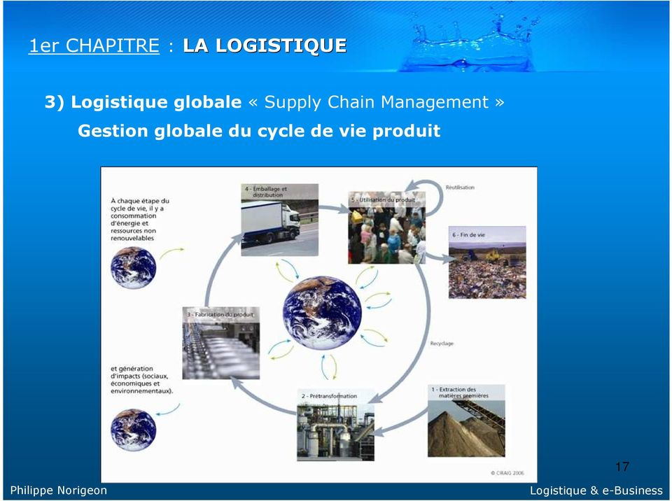 Chain Management» Gestion