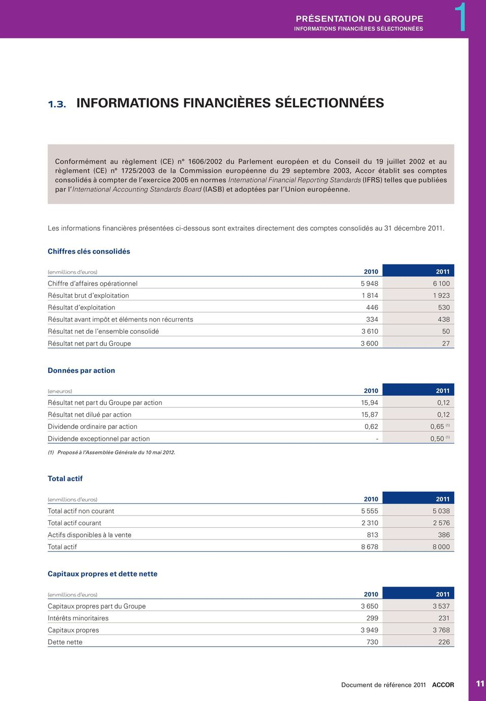 du 29 septembre 2003, Accor établit ses comptes consolidés à compter de l exercice 2005 en normes International Financial Reporting Standards (IFRS) telles que publiées par l International Accounting