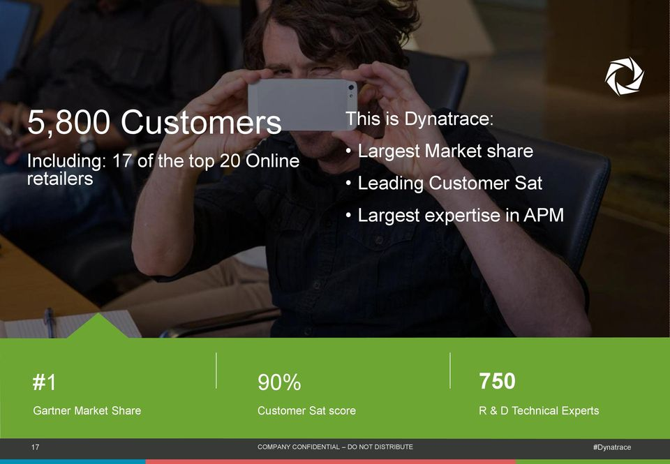 Sat Largest expertise in APM #1 90% 750 Gartner Market Share Customer Sat