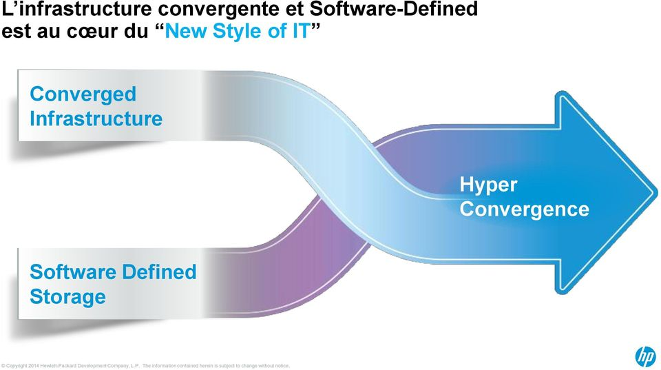 Style of IT Converged Infrastructure