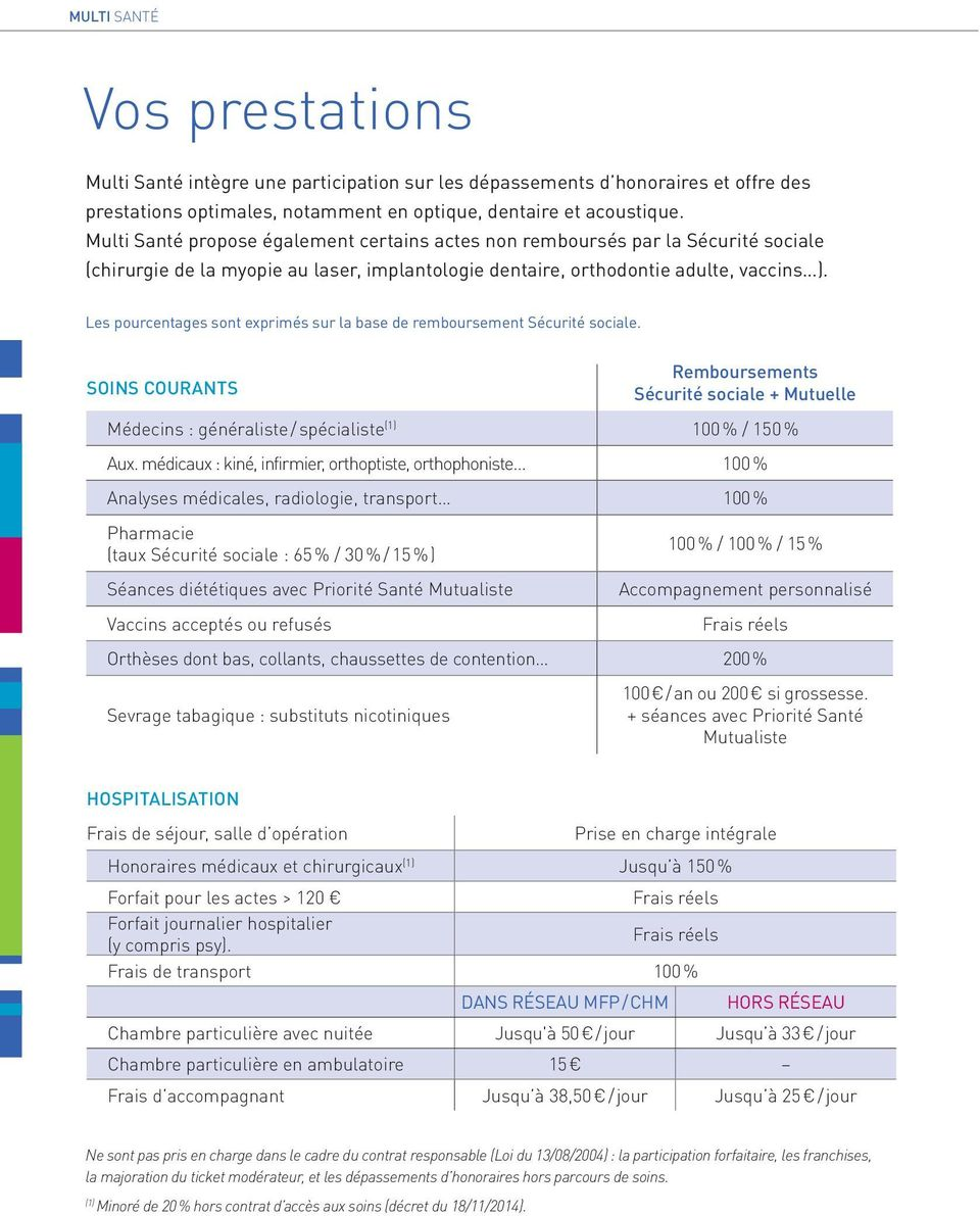 Multi sant des prestations renforc es pdf - Mutuelle implant dentaire sans plafond ...