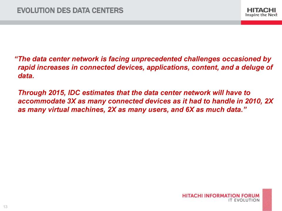 Through 2015, IDC estimates that the data center network will have to accommodate 3X as many